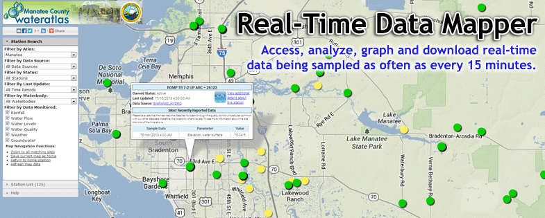 Near Real-time Data Mapper